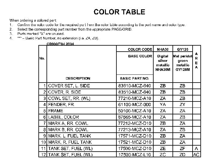 Alfa Img Showing Honda Motorcycle Paint Color Chart